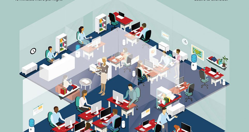 The Perfect Office Blueprint Infographic Avanti Systems